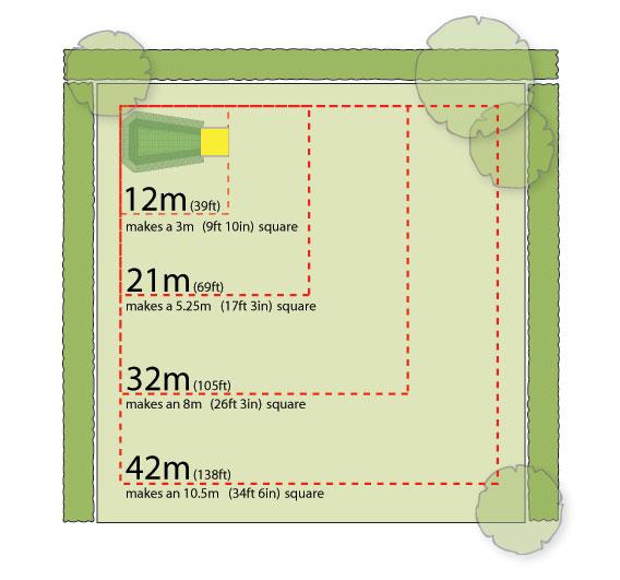 Kann an Form und Größe des Gartens angepasst werden.