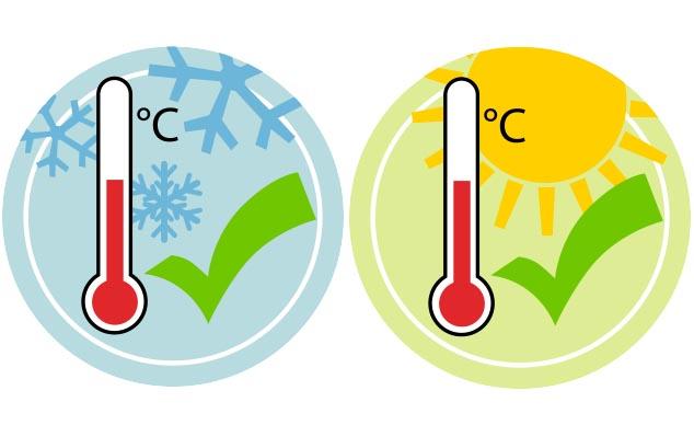 Eglu Cube är varm på vintern och sval på sommaren tack vare det innovativa tvåväggssystemet.